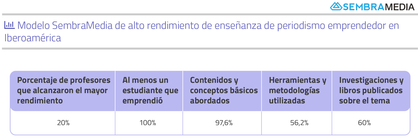 //profesores.sembramedia.org/wp-content/uploads/2018/12/graficos-3.png