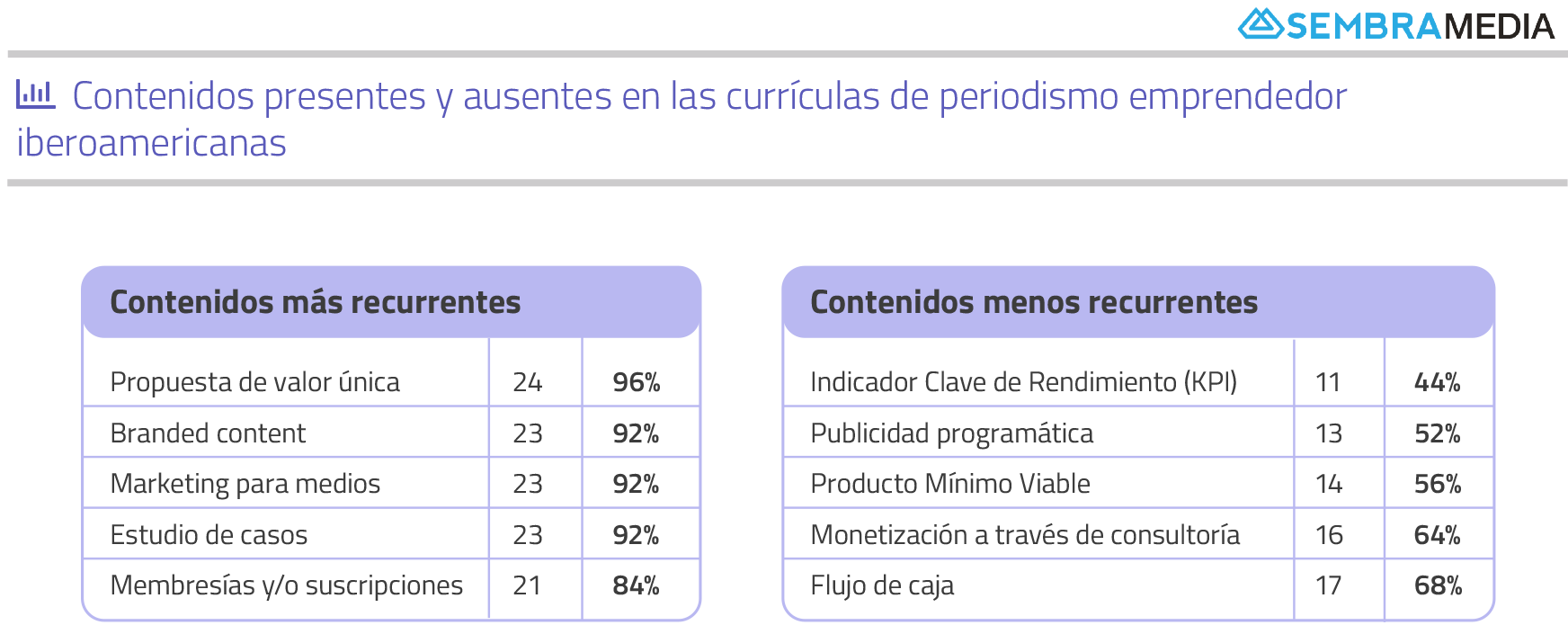 //profesores.sembramedia.org/wp-content/uploads/2018/12/graficos-5-1.png